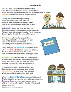 Science Inquiry Skills Poem