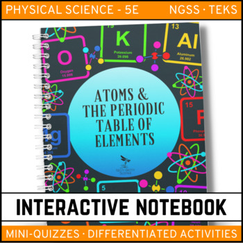 Atoms and the periodic table of elements physical science atoms and the periodic table of elements physical science interactive notebook urtaz Images