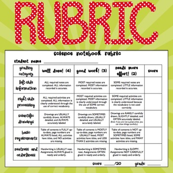 Science Interactive Notebook Rubric and Grade Recording Sheet