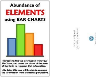 Science Journal: Abundance of Elements Foldable Bar Charts