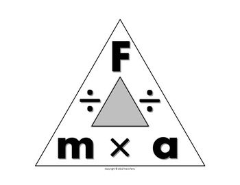 Science Journal: Force Triangle Clipart