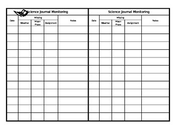 Science Journal Monitoring