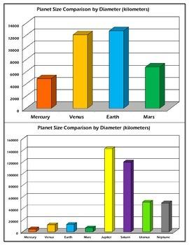 Science Journal: Planet Size Comparison Guide