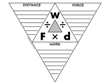 Science Journal: Work Triangle Foldable