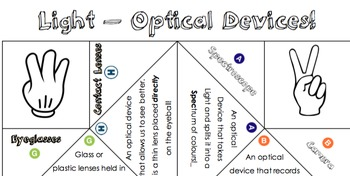 Science - Light and Shadows - Optical Devices Fortune Tell