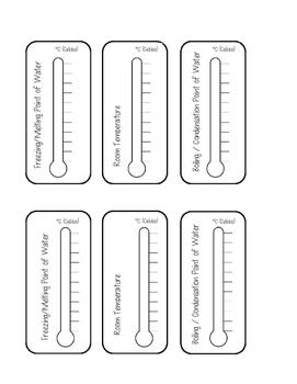 FREEBIE-Matter: Phase Change of Water Temperature (Interac