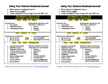 Science Notebook-Middle School Guidelines