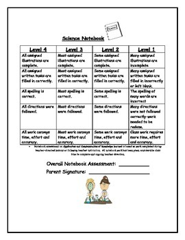 Science Notebook Rubric