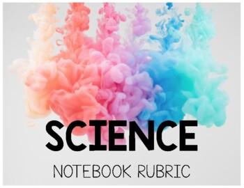 Science Notebook Rubric Bundle