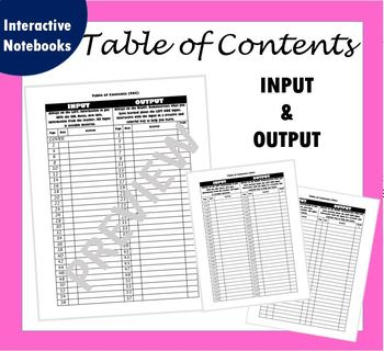 Science Notebook - Table of Contents (Left Side Input, Rig
