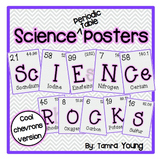 Science Posters {Cool Chevrons}