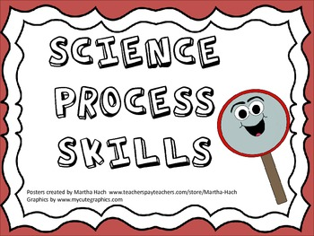 Science Process Skills Posters - Red Background