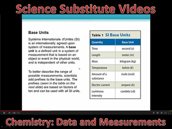 Science Substitute Lesson - Chemistry: Data & Measurement