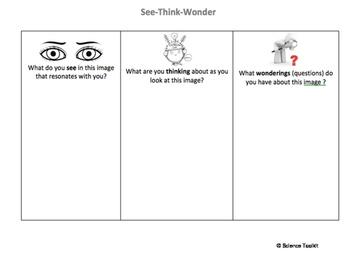 Science TEKS 5.7C See-Think-Wonder Activity