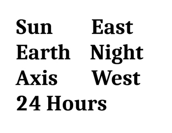 Science TEKS 5.8C Day and Night Cycle Interactive Word Wal