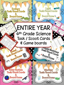 Science Task / Scoot Cards 4th Grade Bundle Ecology, Light