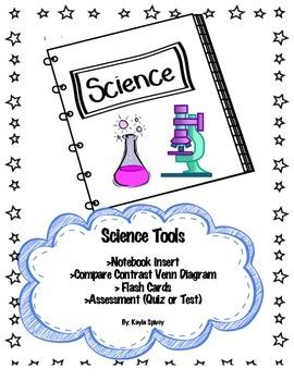 Science Tools Interactive Notebook, Compare/Contrast, Flas