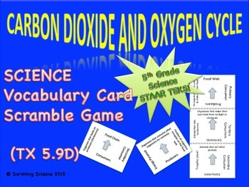 Science Vocabulary Scramble: Carbon Dioxide and Oxygen Cyc