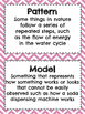Science Vocabulary Word Wall Posters