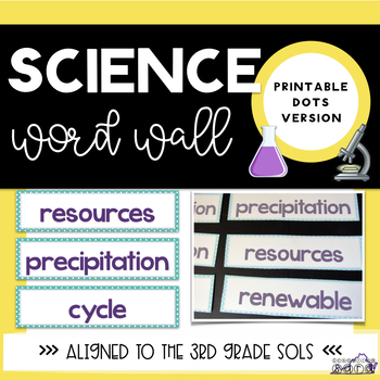 Science Vocabulary Word Wall Friendly Dots Theme SOL Aligned