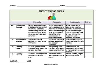Science Writing Rubric