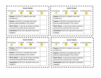 Science and Social Studies CCSS rubrics- First Grade- Engl