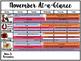 Science of November