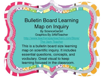 Scientific Inquiry Bulletin Board