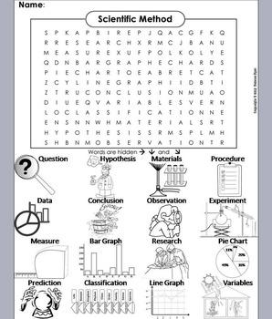 The Scientific Method Worksheet Word Search