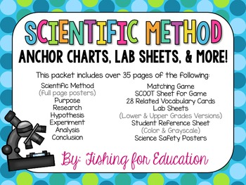 Scientific Method: Anchor Charts, Game, & More! - Ocean Wa