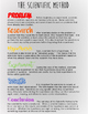 Scientific Method Chart/Poster/Reading