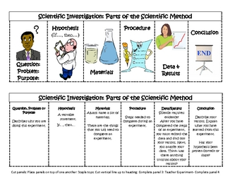 Scientific Method : Flip, Learn, Describe, and Identify