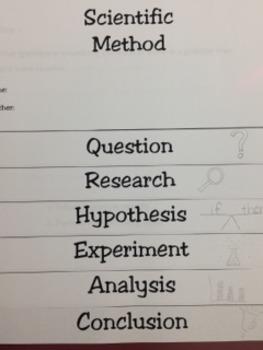 Scientific Method Flipbook