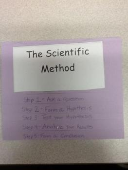 Scientific Method Foldable with Frayer Model Graphic Organ