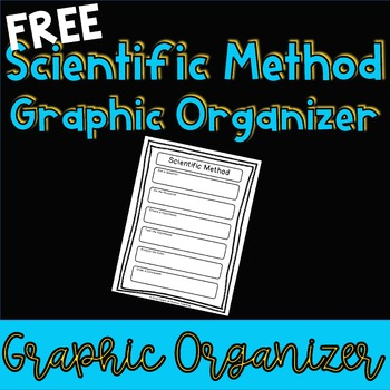 Scientific Method Graphic Organizer