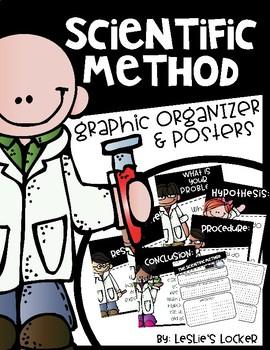 Scientific Method Graphic Organizer & Posters
