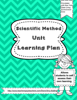 Scientific Method Learning Plan NY Biology (The Living Env