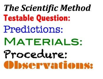 Scientific Method Magnet Headings