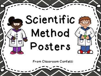 Free Scientific Method Posters