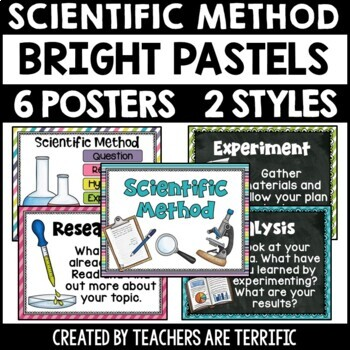 Scientific Method Posters In Pastel Bright Colors
