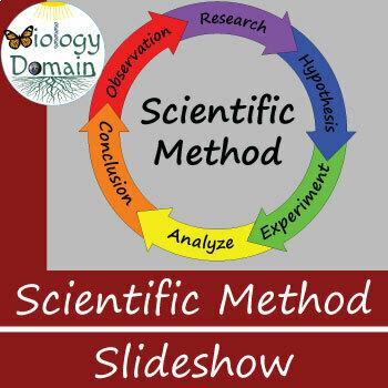 Scientific Method Slide Show