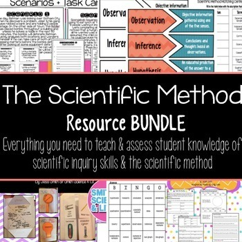 Scientific Method Unit BUNDLE