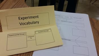 Scientific Method VARIABLES