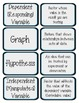 Scientific Method Vocabulary Cards - Centers, Games, Small Group