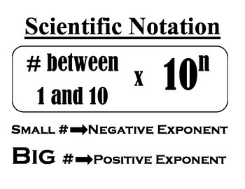 Scientific Notation Concept Clue