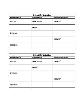 Scientific Notation chart