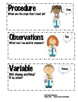 Scientific Process Cards