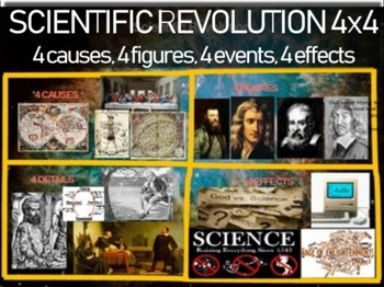 Scientific Revolution Activity: 4 causes 4 figures 4 event