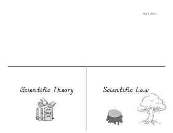 Scientific Theory vs. Law Foldable