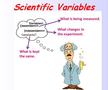 Scientific Variables for Scientific Method